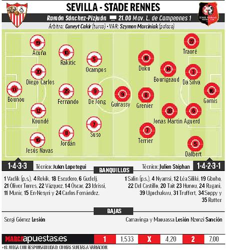sevilla-rennes-md2-teams
